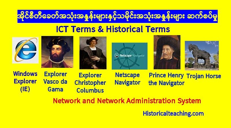 အိုင်စီတီခေတ်အသုံးအနှုန်းများနှင့်သမိုင်းအသုံးအနှုန်းများ ဆက်စပ်မှု (ICT Terms & Historical Terms)